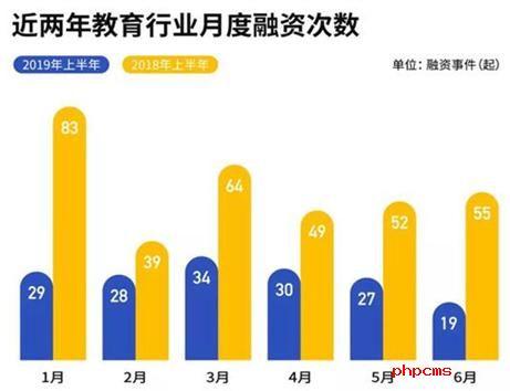 "VIPKID拿到騰訊1.5億美金投資 騰訊""三顧茅廬"""